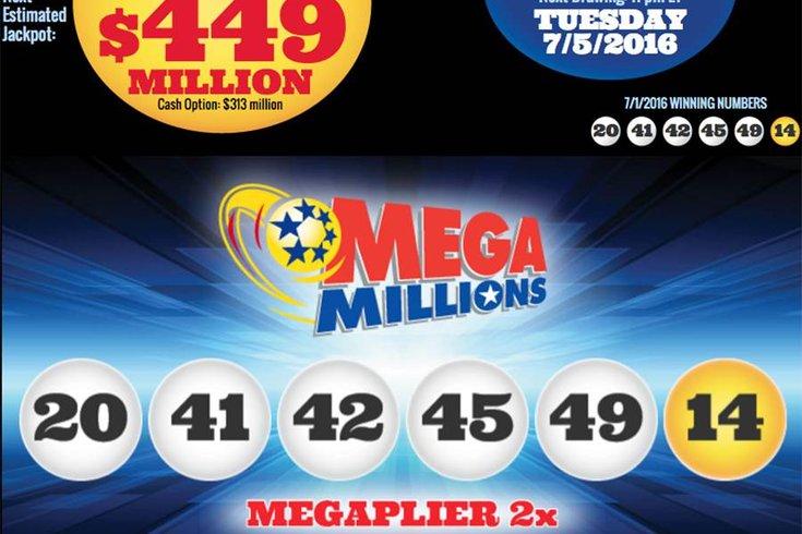 million or millions
