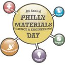 Philly Materials Day