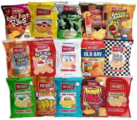Favorite Snack Foods List