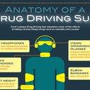 11252015_Ford_Drug_Suit