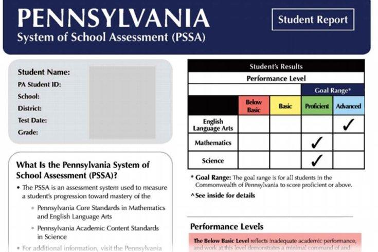 PSSA &amp- Keystones Online Training Tools / PSSA &amp- Keystone Online ...
