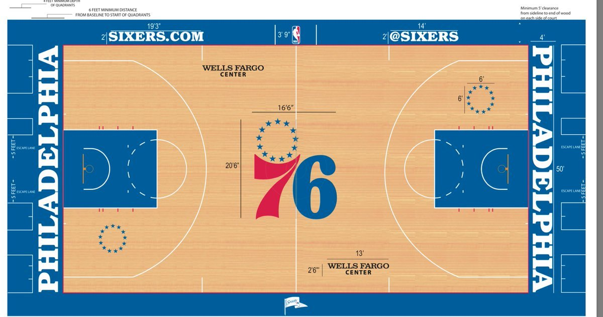 Sixers New Court Design