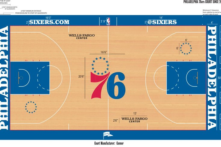 It Appears As If The Sixers May Have A New Court Design