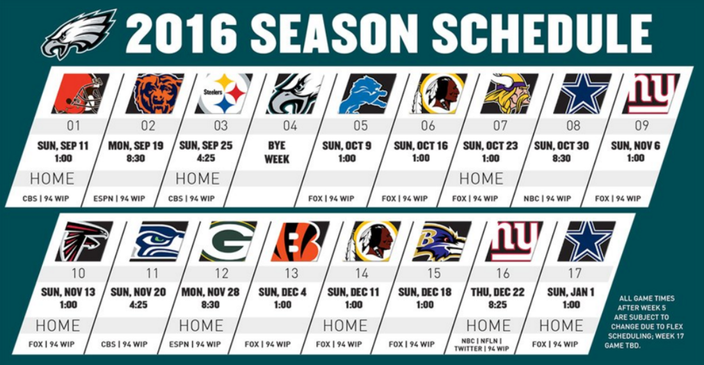 Eagles 2016 schedule: Analyzing the advantages and ...