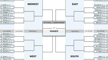 2015_NCAA_Bracket