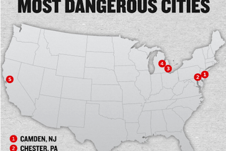 Report claims Camden is most dangerous city in US PhillyVoice