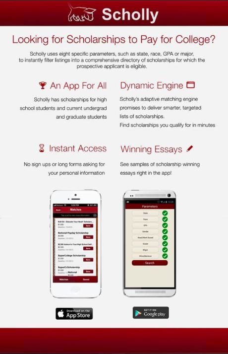 furman application essay Explore key furman university information including application requirements, popular majors, tuition, sat scores, ap credit policies, and more.