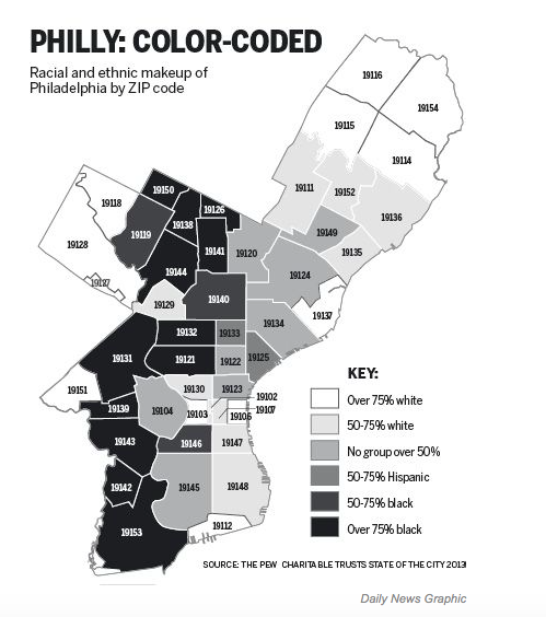 Philly Race