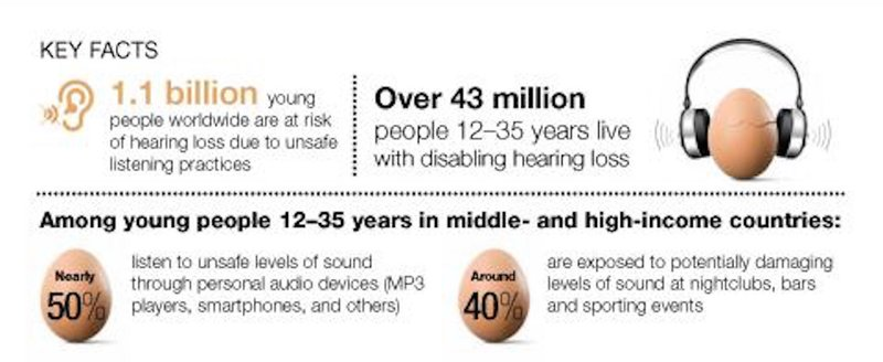 Listen up: Loud music may cause hearing loss