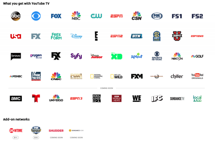 YouTube TV service goes live in select cities, but the rollout continues