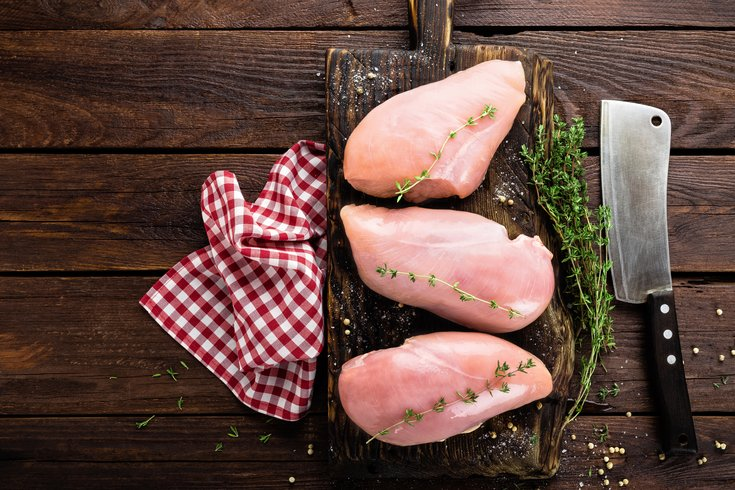 Owned - Raw Chicken Breasts