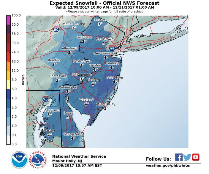 Winter storm warning, Code Blue remain for South Jersey