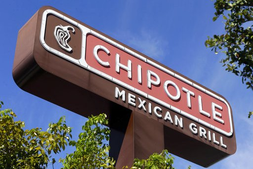 Chipotle-Food Scares